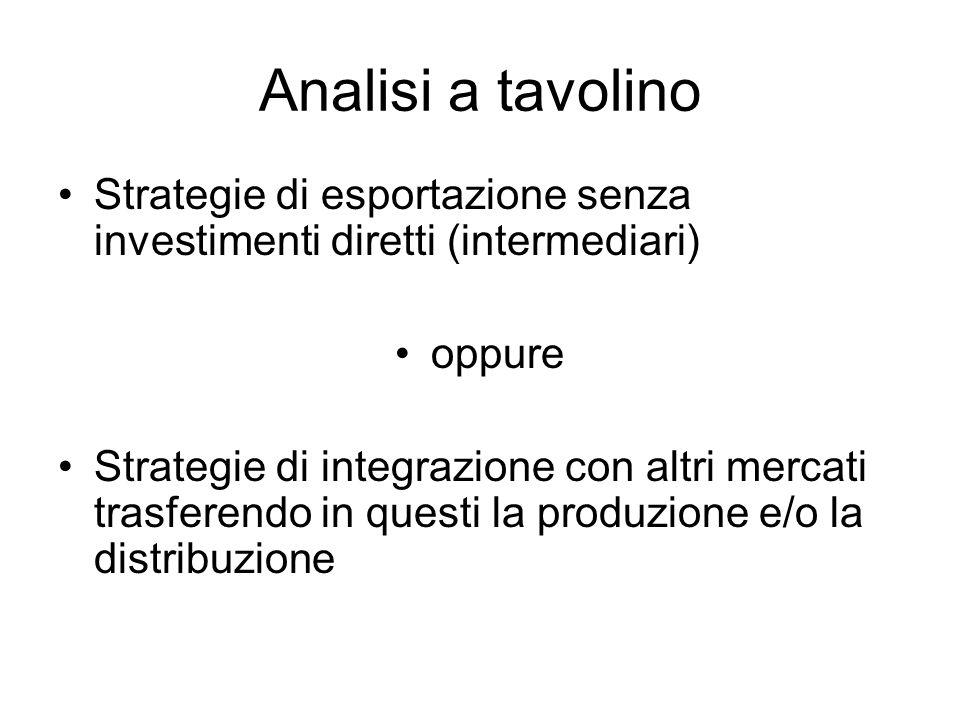 Analisi a tavolino Strategie di esportazione senza investimenti diretti (intermediari) oppure Strategie di integrazione con altri mercati trasferendo