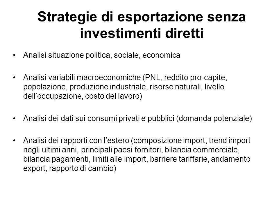 Strategie di esportazione senza investimenti diretti Analisi situazione politica, sociale, economica Analisi variabili macroeconomiche (PNL, reddito p