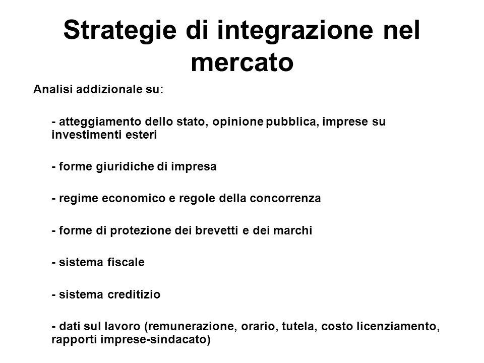 Strategie di integrazione nel mercato Analisi addizionale su: - atteggiamento dello stato, opinione pubblica, imprese su investimenti esteri - forme g