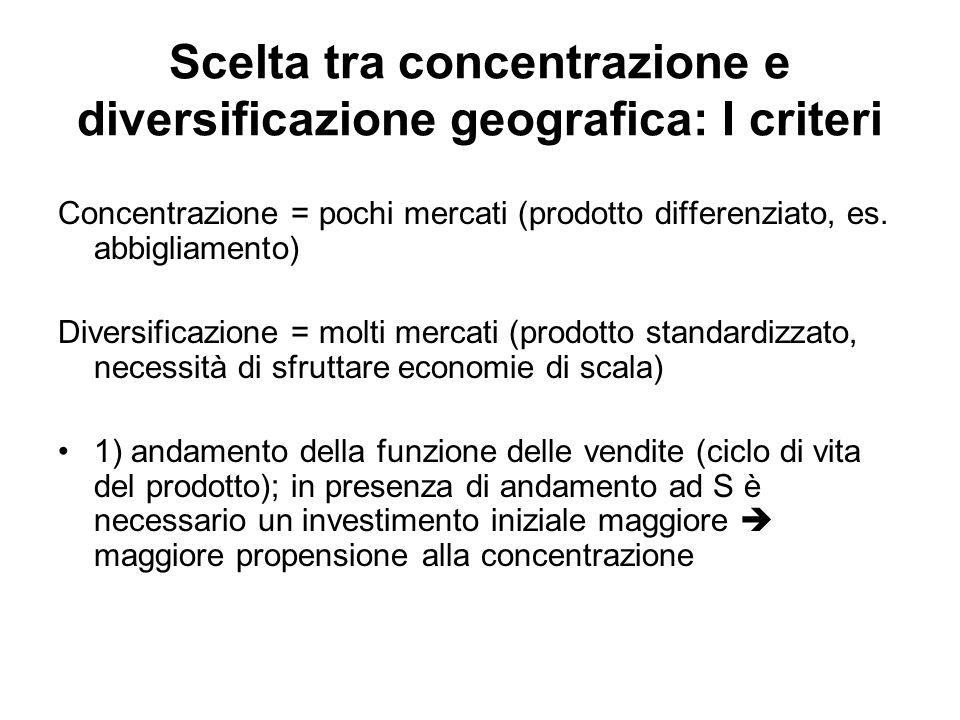 Scelta tra concentrazione e diversificazione geografica: I criteri Concentrazione = pochi mercati (prodotto differenziato, es. abbigliamento) Diversif