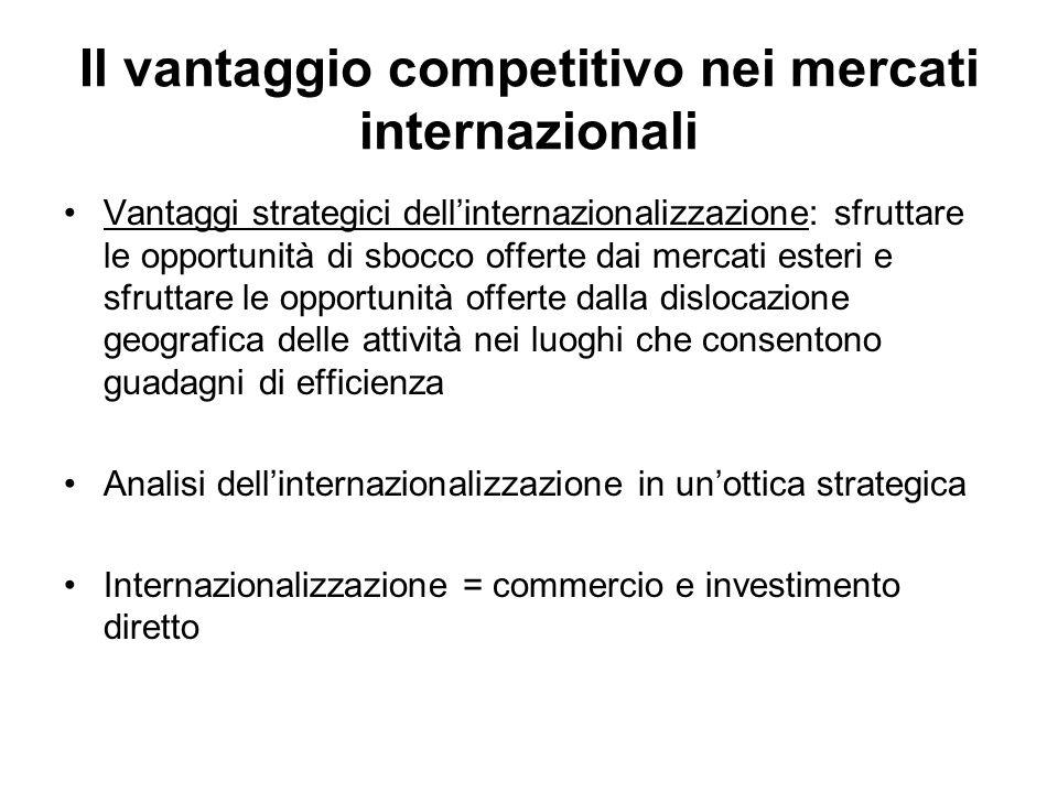 Il vantaggio competitivo nei mercati internazionali Vantaggi strategici dell'internazionalizzazione: sfruttare le opportunità di sbocco offerte dai me
