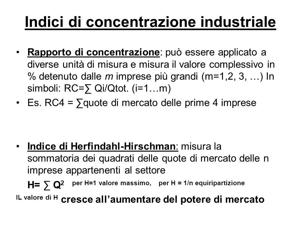 Indici di concentrazione industriale Rapporto di concentrazione: può essere applicato a diverse unità di misura e misura il valore complessivo in % de
