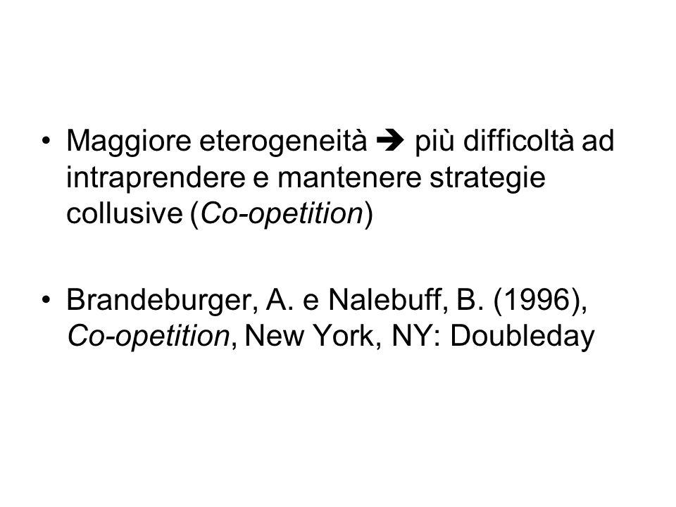 Maggiore eterogeneità  più difficoltà ad intraprendere e mantenere strategie collusive (Co-opetition) Brandeburger, A. e Nalebuff, B. (1996), Co-opet