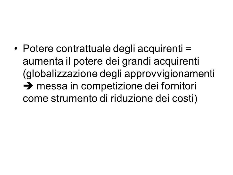 Potere contrattuale degli acquirenti = aumenta il potere dei grandi acquirenti (globalizzazione degli approvvigionamenti  messa in competizione dei f