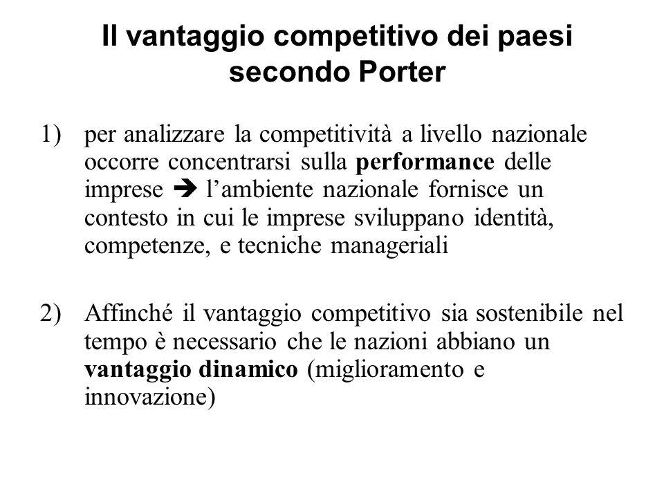Il vantaggio competitivo dei paesi secondo Porter 1)per analizzare la competitività a livello nazionale occorre concentrarsi sulla performance delle i