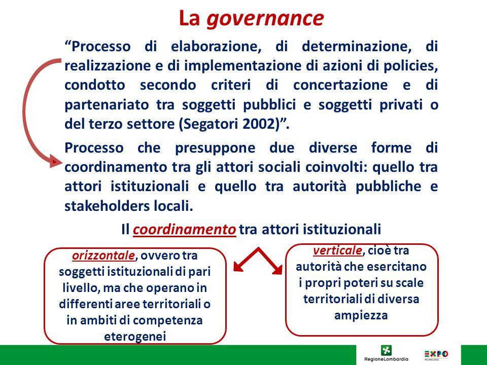 La governance Processo di elaborazione, di determinazione, di realizzazione e di implementazione di azioni di policies, condotto secondo criteri di concertazione e di partenariato tra soggetti pubblici e soggetti privati o del terzo settore (Segatori 2002) .