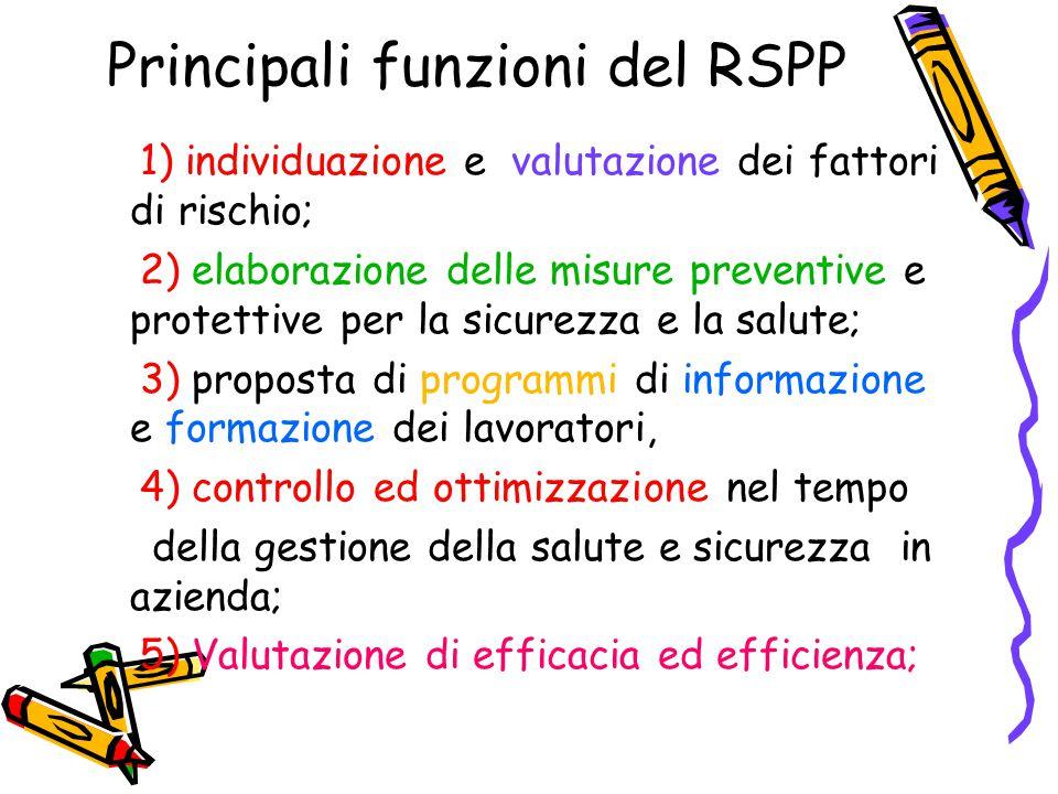Principali funzioni del RSPP 1) individuazione e valutazione dei fattori di rischio; 2) elaborazione delle misure preventive e protettive per la sicur