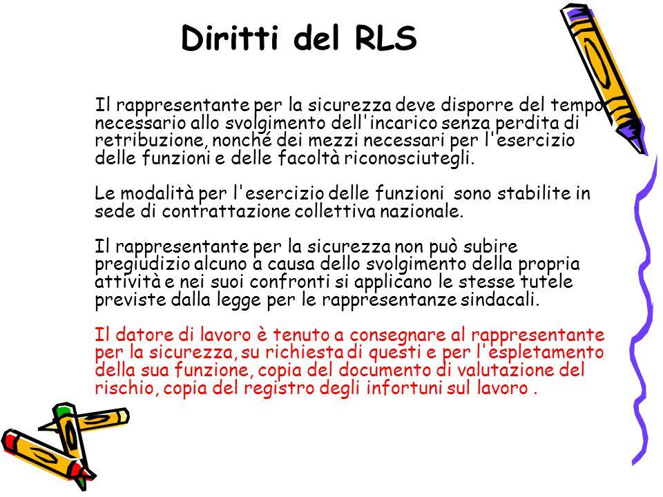 Diritti del RLS Il rappresentante per la sicurezza deve disporre del tempo necessario allo svolgimento dell'incarico senza perdita di retribuzione, no