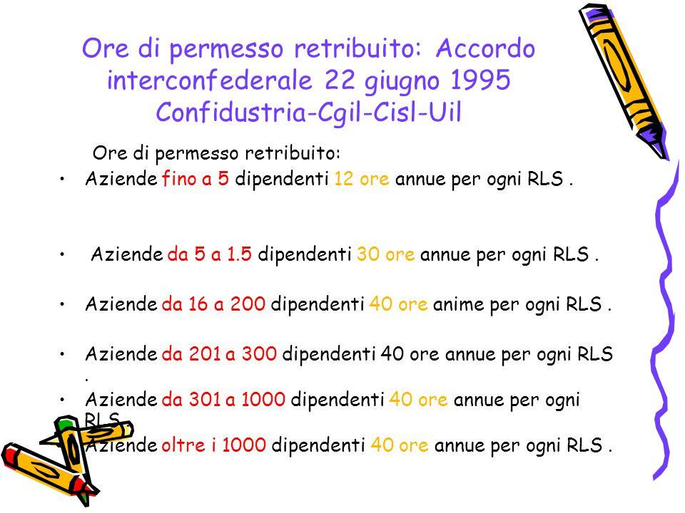 Ore di permesso retribuito: Accordo interconfederale 22 giugno 1995 Confidustria-Cgil-Cisl-Uil Ore di permesso retribuito: Aziende fino a 5 dipendenti 12 ore annue per ogni RLS.