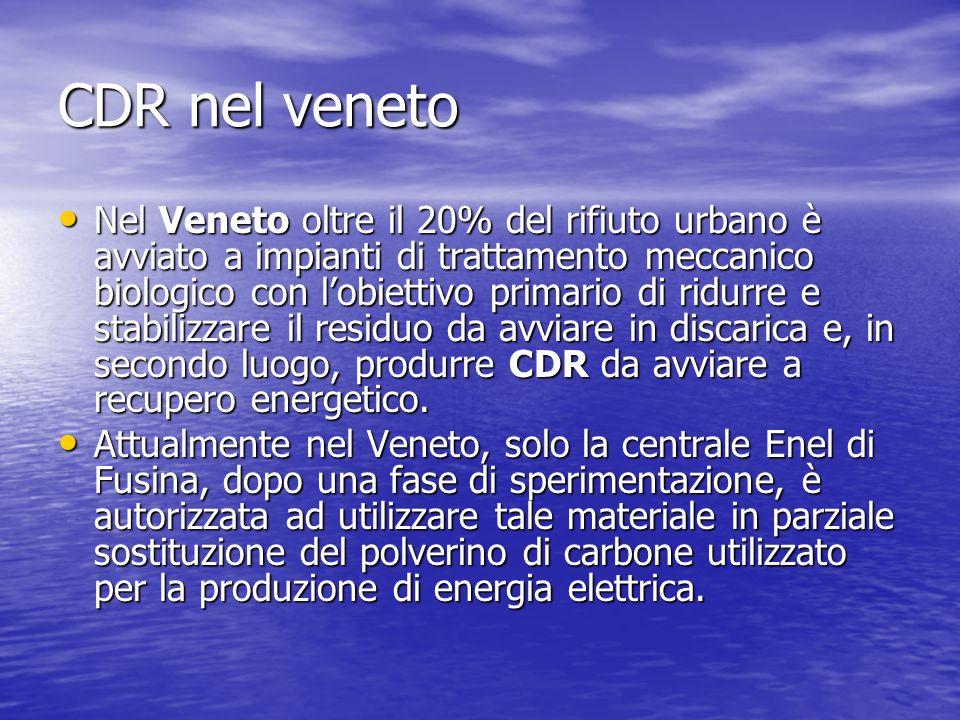 CDR nel veneto Nel Veneto oltre il 20% del rifiuto urbano è avviato a impianti di trattamento meccanico biologico con l'obiettivo primario di ridurre e stabilizzare il residuo da avviare in discarica e, in secondo luogo, produrre CDR da avviare a recupero energetico.