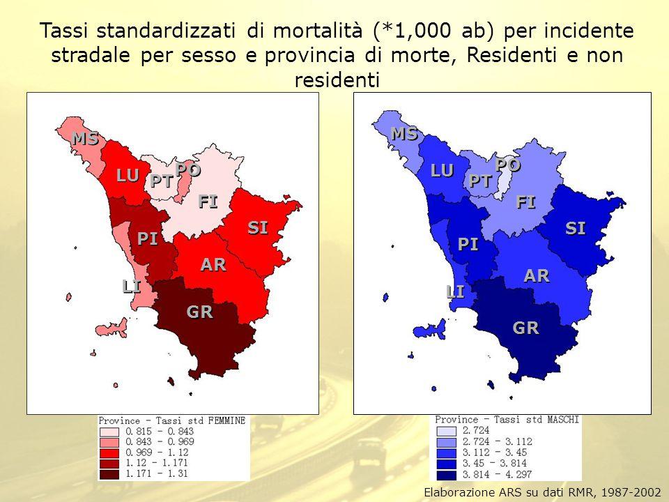 Tassi standardizzati di mortalità (*1,000 ab) per incidente stradale per sesso e provincia di morte, Residenti e non residenti MS LU PT PO FI SI AR GR