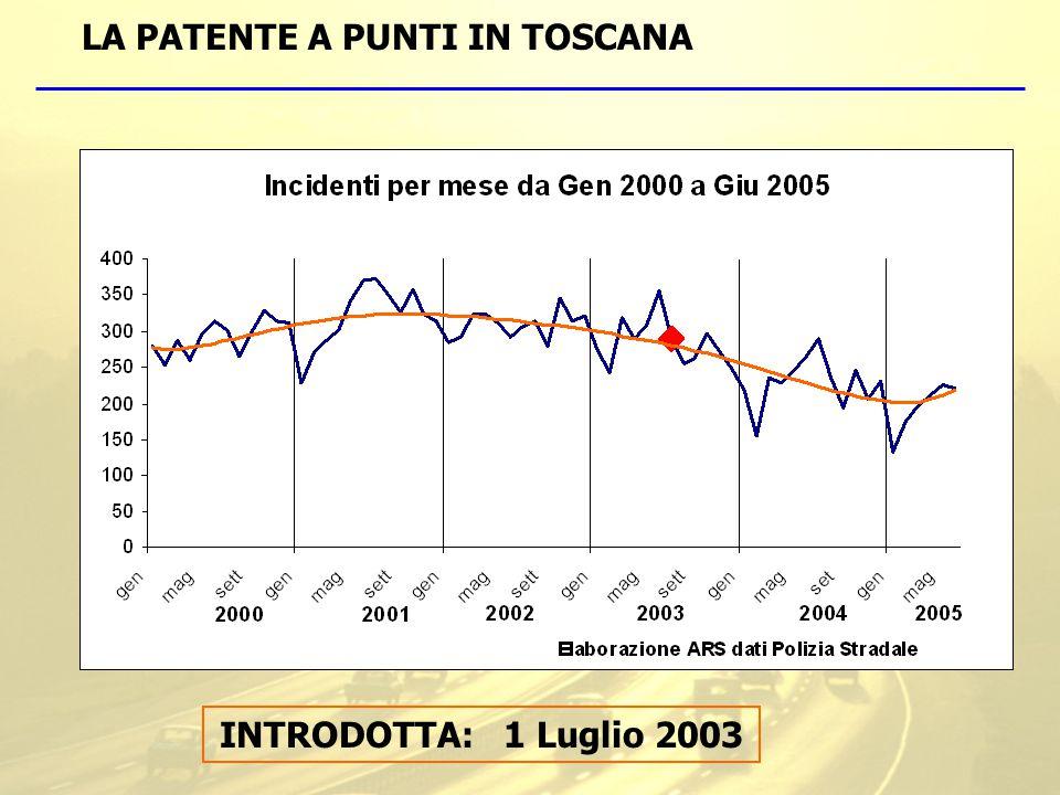 LA PATENTE A PUNTI IN TOSCANA INTRODOTTA: 1 Luglio 2003