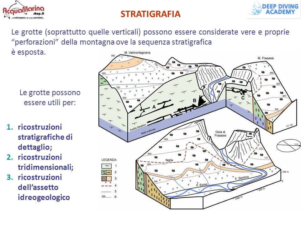 """STRATIGRAFIA Le grotte (soprattutto quelle verticali) possono essere considerate vere e proprie """"perforazioni"""" della montagna ove la sequenza stratigr"""