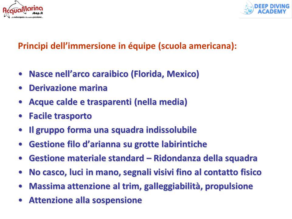 Principi dell'immersione in équipe (scuola americana): Nasce nell'arco caraibico (Florida, Mexico)Nasce nell'arco caraibico (Florida, Mexico) Derivazi