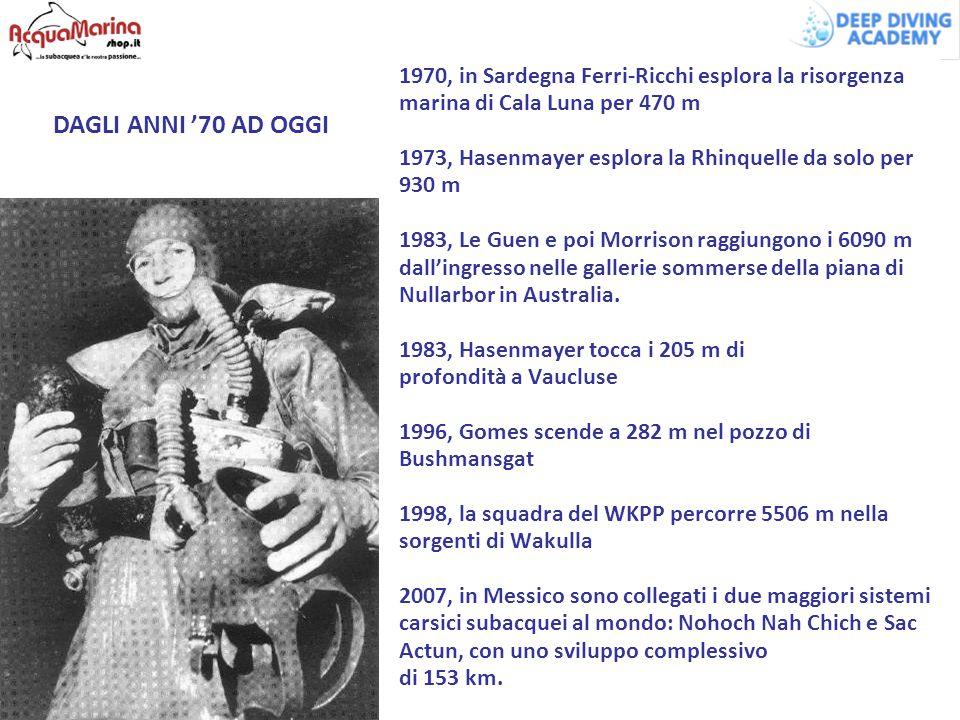 1970, in Sardegna Ferri-Ricchi esplora la risorgenza marina di Cala Luna per 470 m 1973, Hasenmayer esplora la Rhinquelle da solo per 930 m 1983, Le G