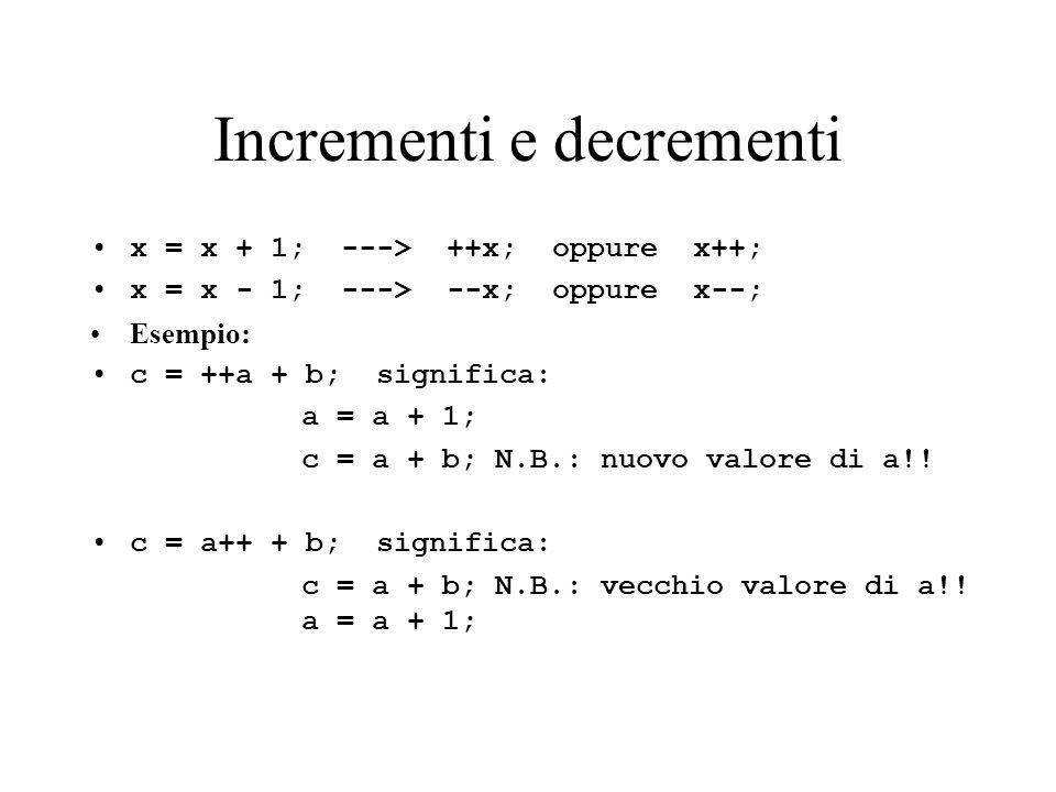 Incrementi e decrementi x = x + 1; ---> ++x; oppure x++; x = x - 1; ---> --x; oppure x--; Esempio: c = ++a + b; significa: a = a + 1; c = a + b; N.B.: nuovo valore di a!.