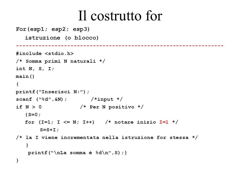 Il costrutto for For(esp1; esp2; esp3) istruzione (o blocco) ----------------------------------------------------------------- #include /* Somma primi