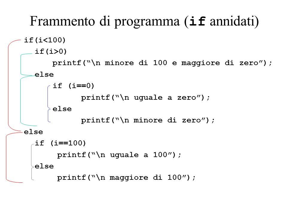 Frammento di programma ( if annidati) if(i<100) if(i>0) printf( \n minore di 100 e maggiore di zero ); else if (i==0) printf( \n uguale a zero ); else printf( \n minore di zero ); else if (i==100) printf( \n uguale a 100 ); else printf( \n maggiore di 100 );