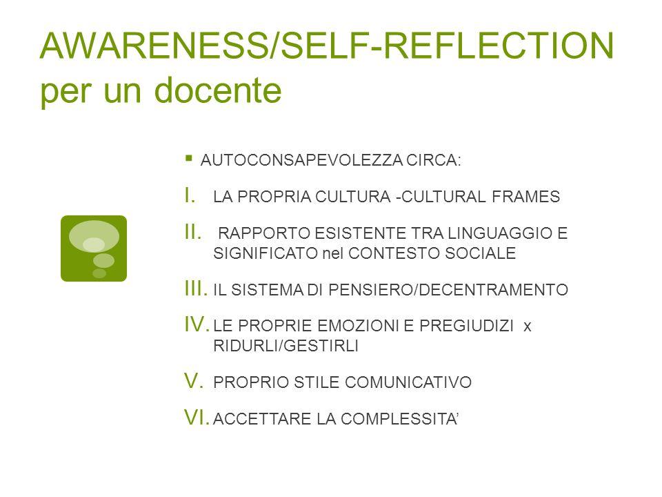 AWARENESS/SELF-REFLECTION per un docente  AUTOCONSAPEVOLEZZA CIRCA: I.