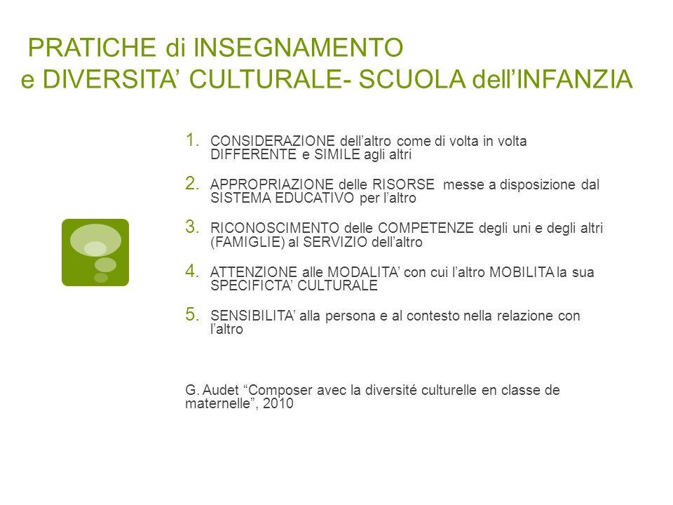 PRATICHE di INSEGNAMENTO e DIVERSITA' CULTURALE- SCUOLA dell'INFANZIA 1.