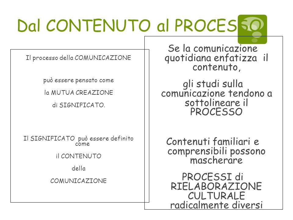 Dal CONTENUTO al PROCESSO Il processo della COMUNICAZIONE può essere pensato come la MUTUA CREAZIONE di SIGNIFICATO.