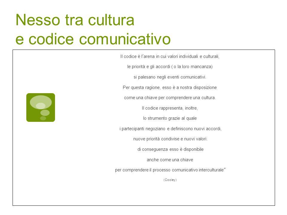 Nesso tra cultura e codice comunicativo Il codice è l'arena in cui valori individuali e culturali, le priorità e gli accordi ( o la loro mancanza) si palesano negli eventi comunicativi.