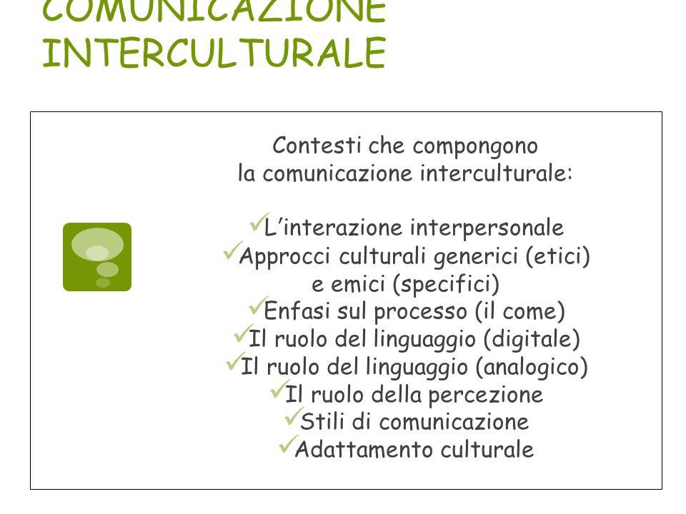 COMUNICAZIONE INTERCULTURALE Contesti che compongono la comunicazione interculturale: L ' interazione interpersonale Approcci culturali generici (etici) e emici (specifici) Enfasi sul processo (il come) Il ruolo del linguaggio (digitale) Il ruolo del linguaggio (analogico) Il ruolo della percezione Stili di comunicazione Adattamento culturale