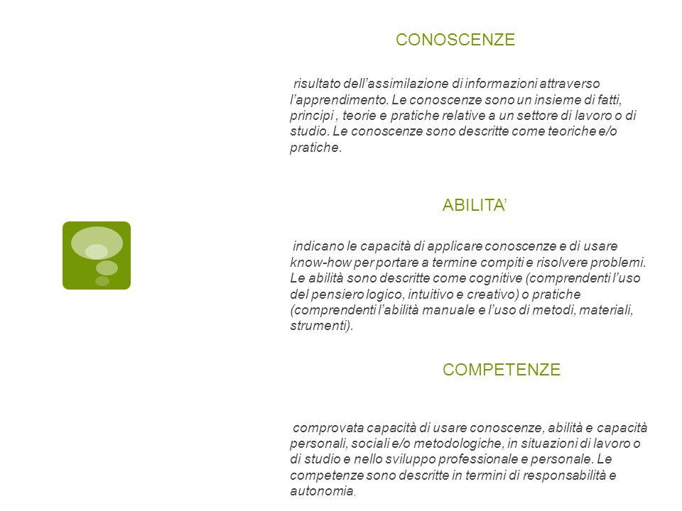 COMPETENZA INTERCULTURALE http://hubmiur.pubblica.istruzione.it/web /istruzione/intercultura-normativa La via italiana per la scuola interc.