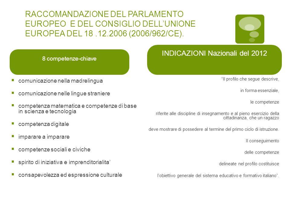 RACCOMANDAZIONE DEL PARLAMENTO EUROPEO E DEL CONSIGLIO DELL'UNIONE EUROPEA DEL 18.12.2006 (2006/962/CE).