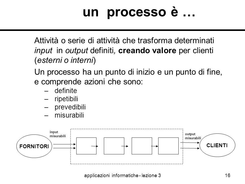 applicazioni informatiche - lezione 315 Processo: concetti base  Tutte le attività fanno parte di processi  Il processo è una trasformazione con val
