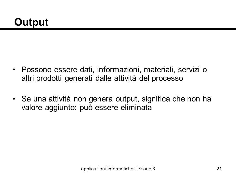 applicazioni informatiche - lezione 320 Input Informazioni e/o materiali che vengono usati e modificati dalle attività del processo Tutto o parte vien