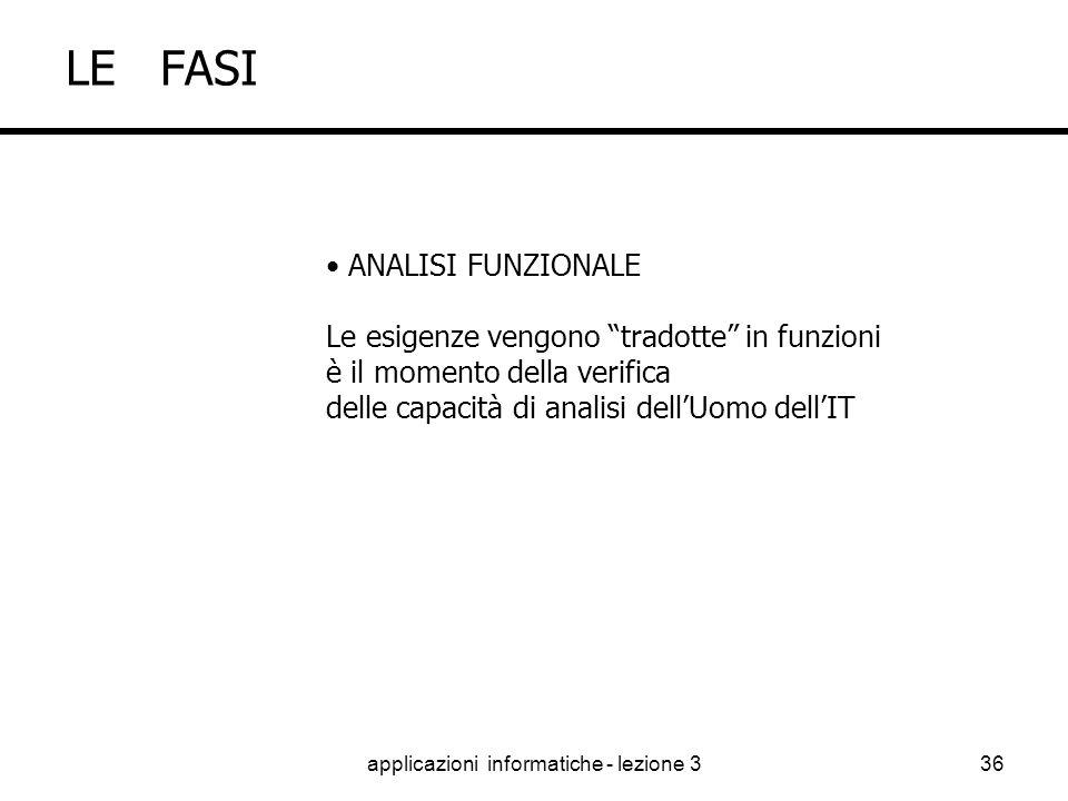 """applicazioni informatiche - lezione 335 LE FASI ANALISI REQUISITI momento della esternazione delle esigenze l'utente """"racconta"""" mentre l'uomo dell'IT"""