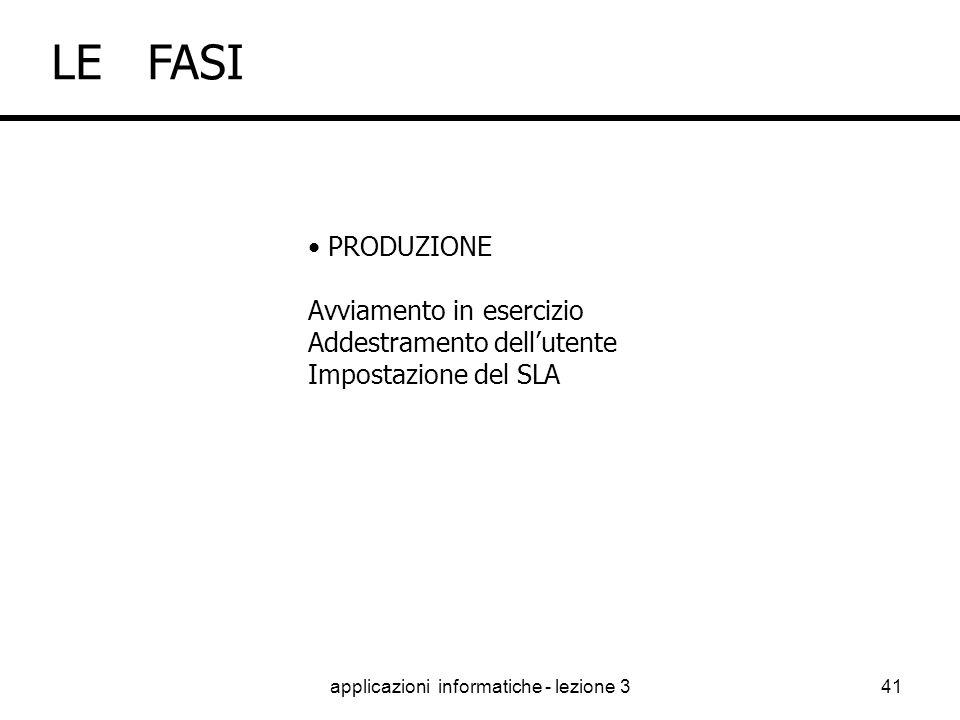 applicazioni informatiche - lezione 340 TEST Interno Esterno betatest LE FASI