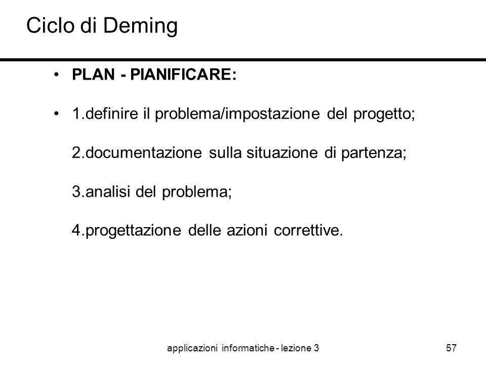 applicazioni informatiche - lezione 356 Ciclo di Deming P - Plan. Programmazione. D - Do. Esecuzione del programma, dapprima in contesti circoscritti.
