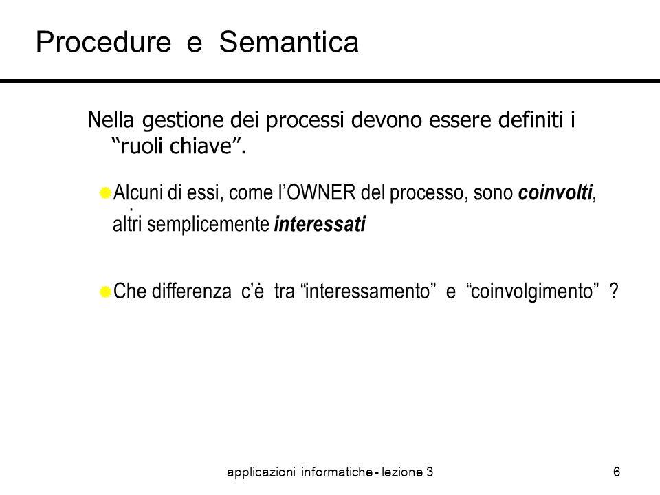 applicazioni informatiche - lezione 35 È un processo quello che deve essere supportato da una Applicazione Informatica È un processo la realizzazione