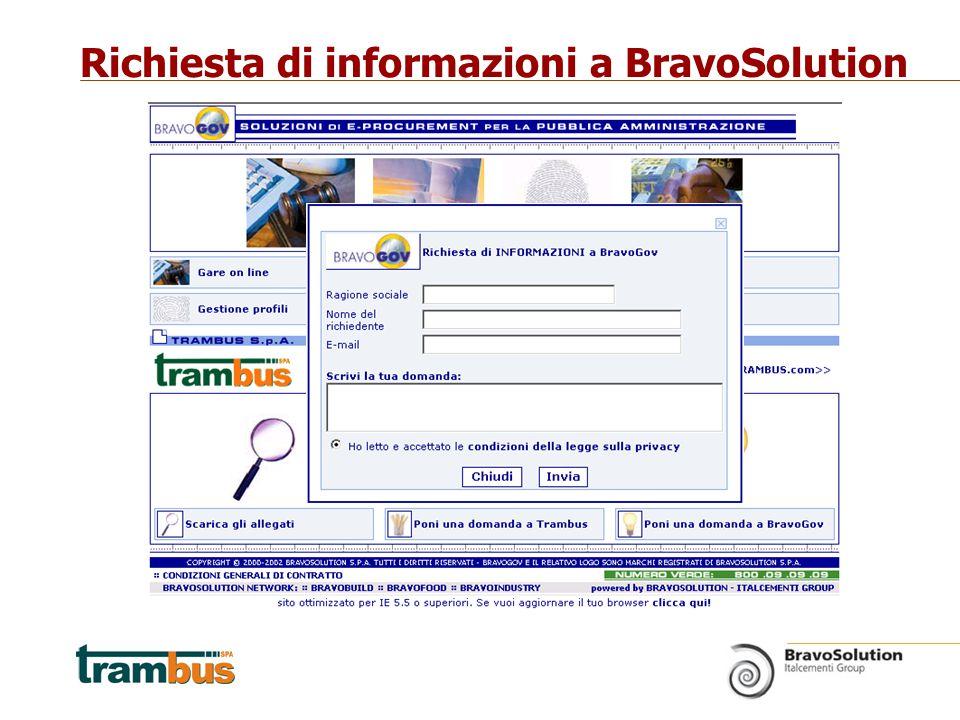 Richiesta di informazioni a BravoSolution