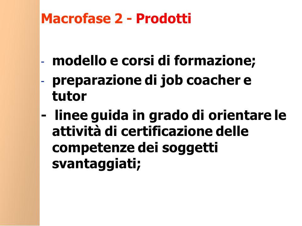 Macrofase 2 - Prodotti - modello e corsi di formazione; - preparazione di job coacher e tutor - linee guida in grado di orientare le attività di certificazione delle competenze dei soggetti svantaggiati;