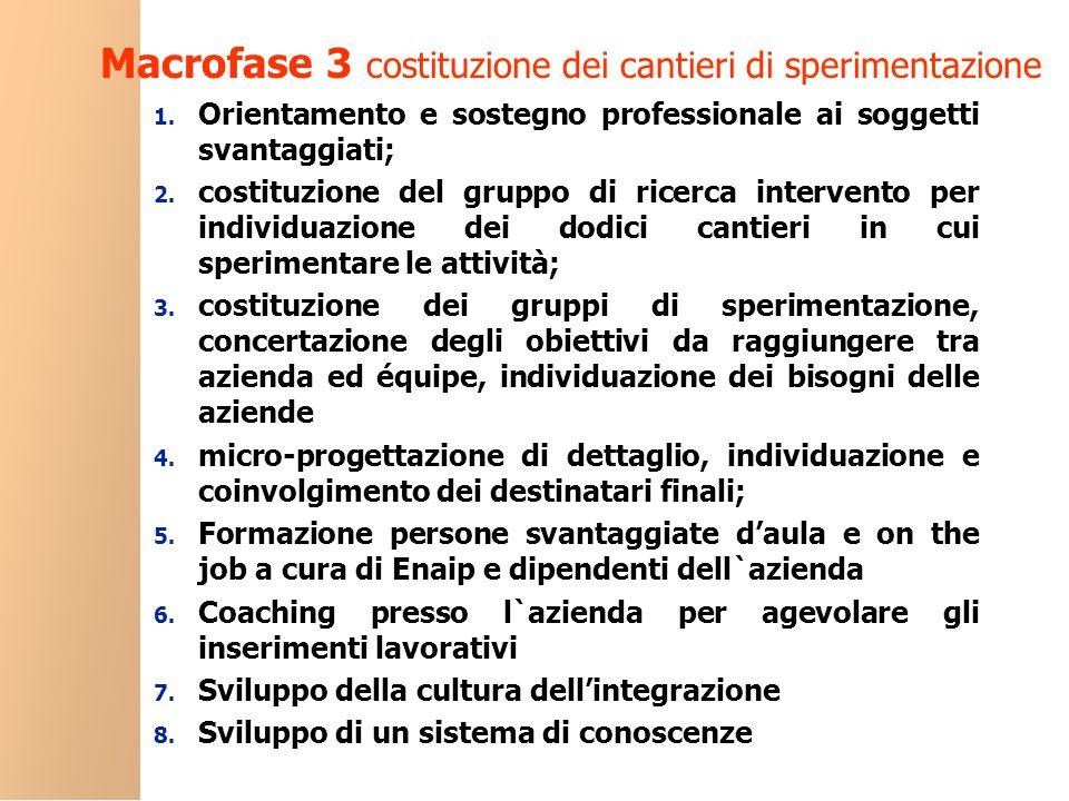 Macrofase 3 costituzione dei cantieri di sperimentazione 1.