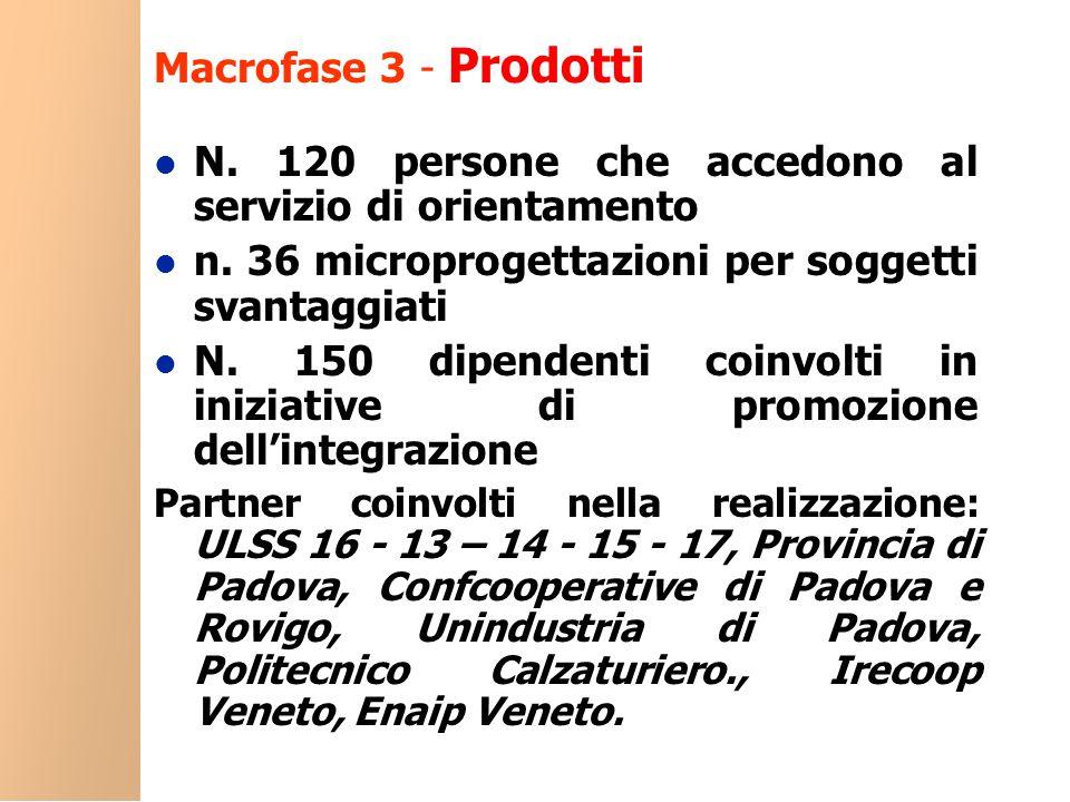 Macrofase 3 - Prodotti l N. 120 persone che accedono al servizio di orientamento l n.