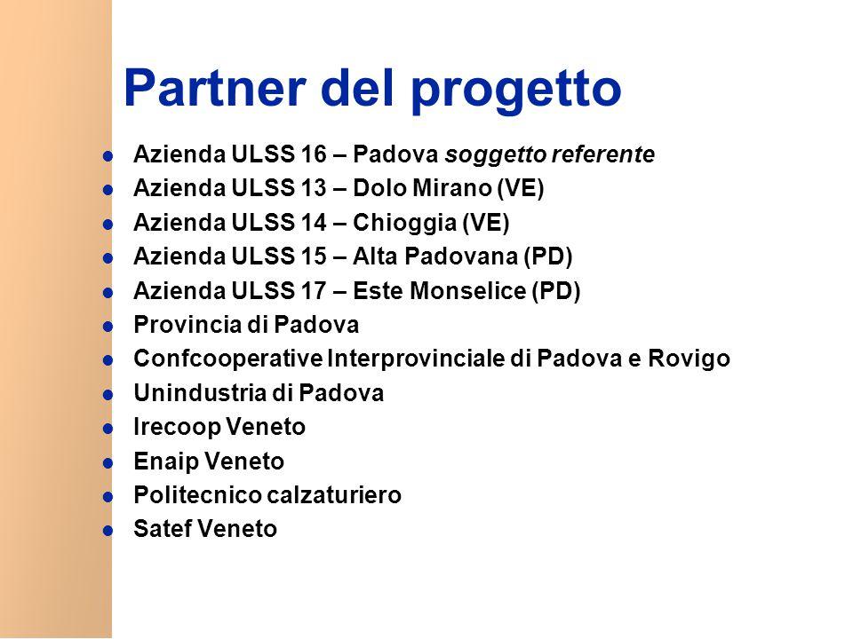 Partner del progetto Azienda ULSS 16 – Padova soggetto referente Azienda ULSS 13 – Dolo Mirano (VE) Azienda ULSS 14 – Chioggia (VE) Azienda ULSS 15 – Alta Padovana (PD) Azienda ULSS 17 – Este Monselice (PD) Provincia di Padova Confcooperative Interprovinciale di Padova e Rovigo Unindustria di Padova Irecoop Veneto Enaip Veneto Politecnico calzaturiero Satef Veneto