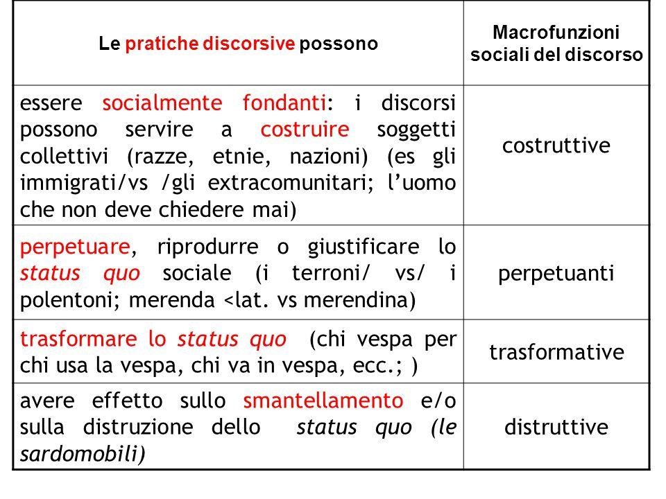 Presupposti linguistici Strutturalismo: Saussure parole Funzionalismo:Jakobson Benveniste Generativismo: Chomsky Linguistica Testuale: Coseriu