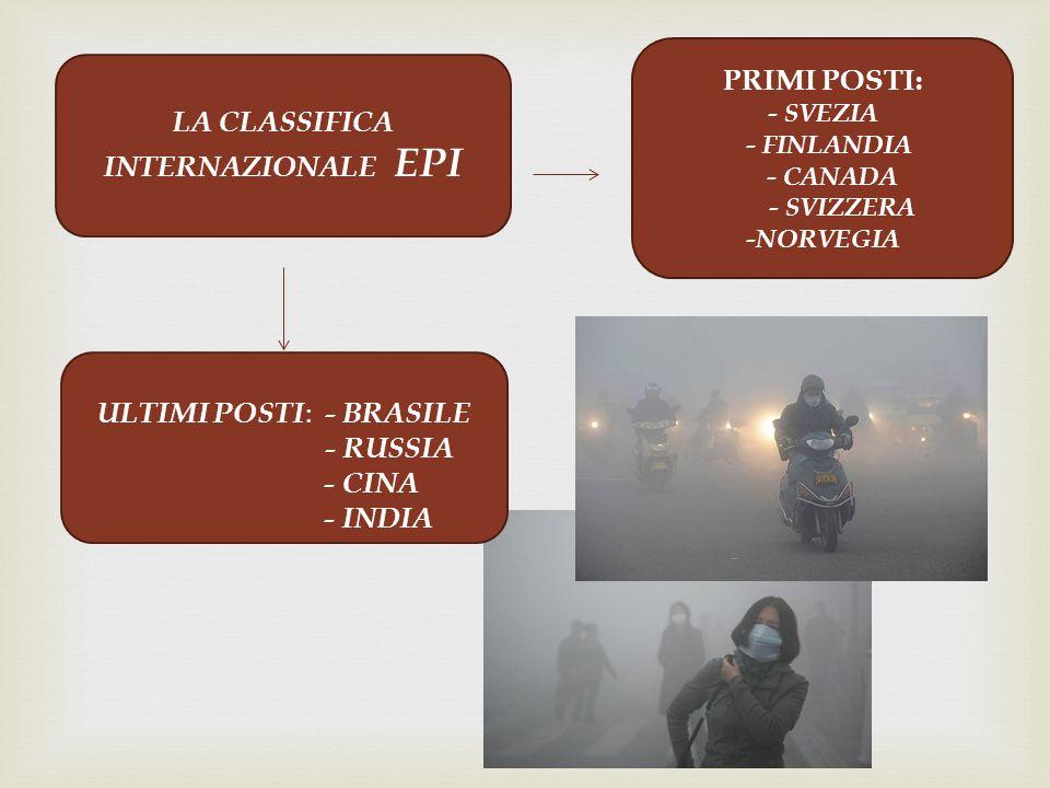 LA CLASSIFICA INTERNAZIONALE EPI ULTIMI POSTI : - BRASILE - RUSSIA - CINA - INDIA PRIMI POSTI: - SVEZIA - FINLANDIA - CANADA - SVIZZERA -NORVEGIA