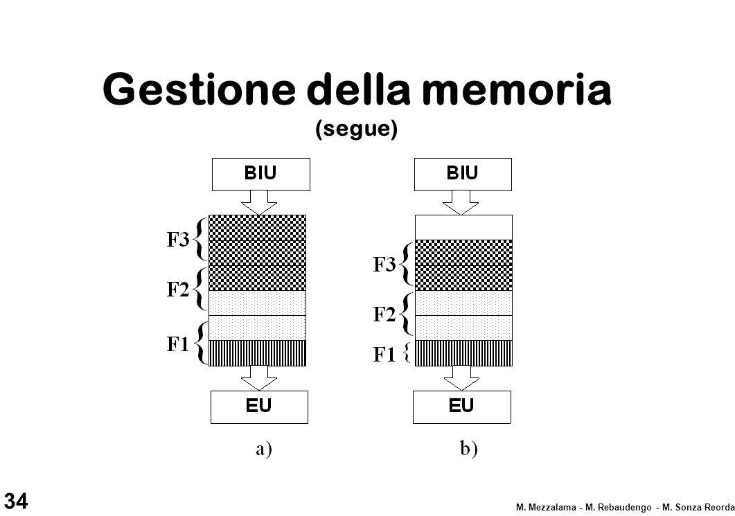 34 M. Mezzalama - M. Rebaudengo - M. Sonza Reorda Gestione della memoria (segue)