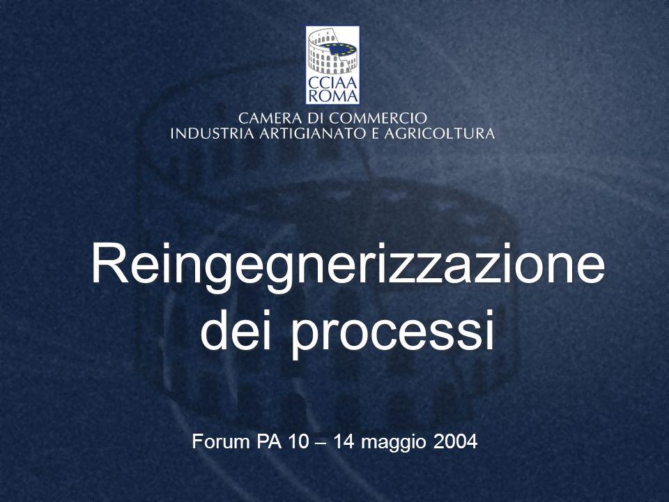 Reingegnerizzazione dei processi Forum PA 10 – 14 maggio 2004