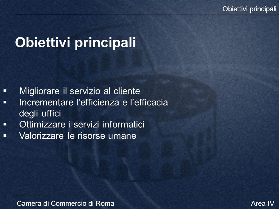 Camera di Commercio di RomaArea IV Obiettivi principali  Migliorare il servizio al cliente  Incrementare l'efficienza e l'efficacia degli uffici  O