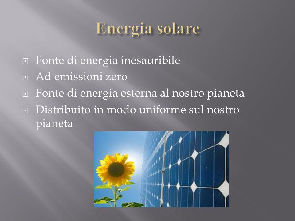  Fonte di energia inesauribile  Ad emissioni zero  Fonte di energia esterna al nostro pianeta  Distribuito in modo uniforme sul nostro pianeta