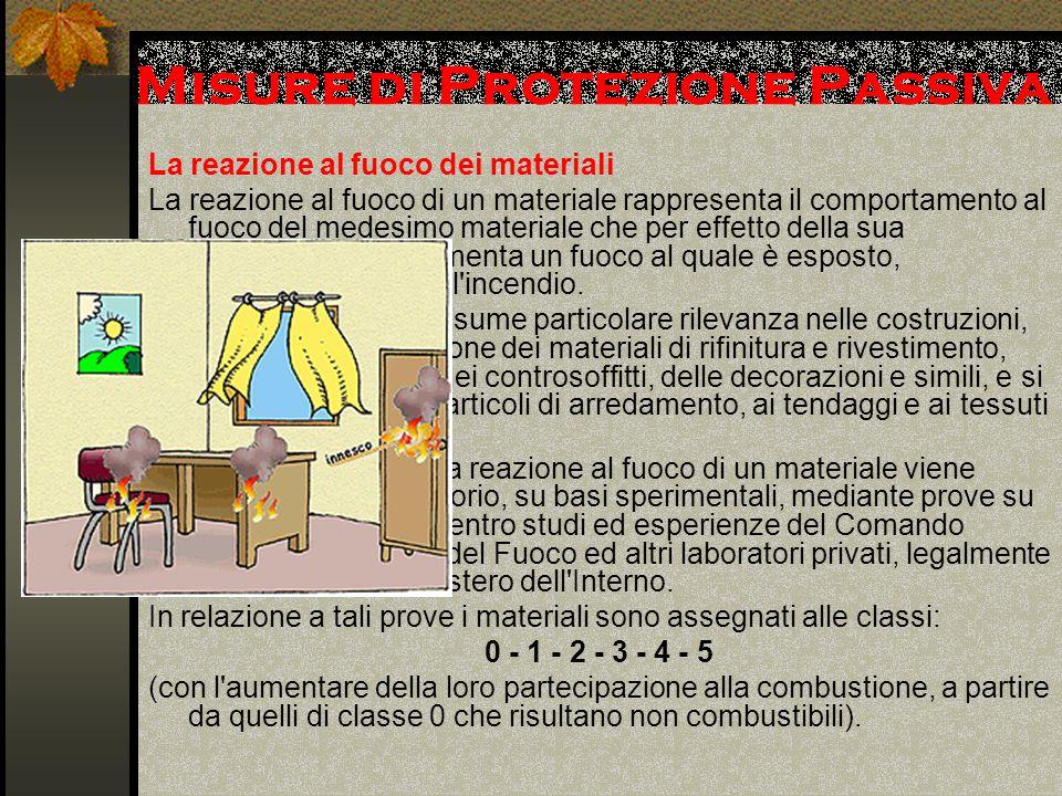 La reazione al fuoco dei materiali La reazione al fuoco di un materiale rappresenta il comportamento al fuoco del medesimo materiale che per effetto della sua decomposizione alimenta un fuoco al quale è esposto, partecipando così all incendio.