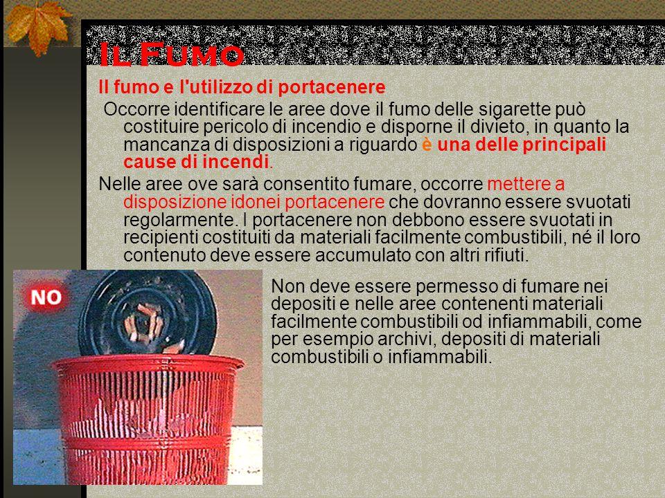 Il Fumo Il fumo e l utilizzo di portacenere Occorre identificare le aree dove il fumo delle sigarette può costituire pericolo di incendio e disporne il divieto, in quanto la mancanza di disposizioni a riguardo è una delle principali cause di incendi.