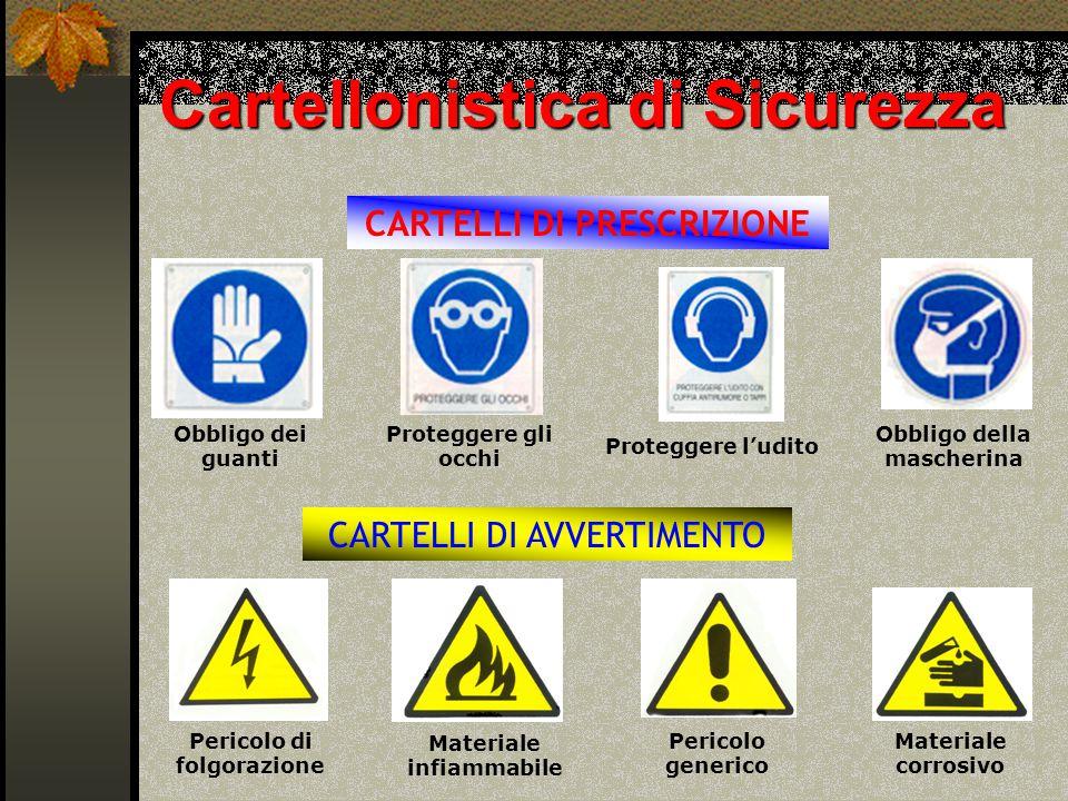 Cartellonistica di Sicurezza Obbligo dei guanti Proteggere gli occhi Proteggere l'udito Obbligo della mascherina CARTELLI DI PRESCRIZIONE CARTELLI DI AVVERTIMENTO Pericolo di folgorazione Materiale infiammabile Pericolo generico Materiale corrosivo