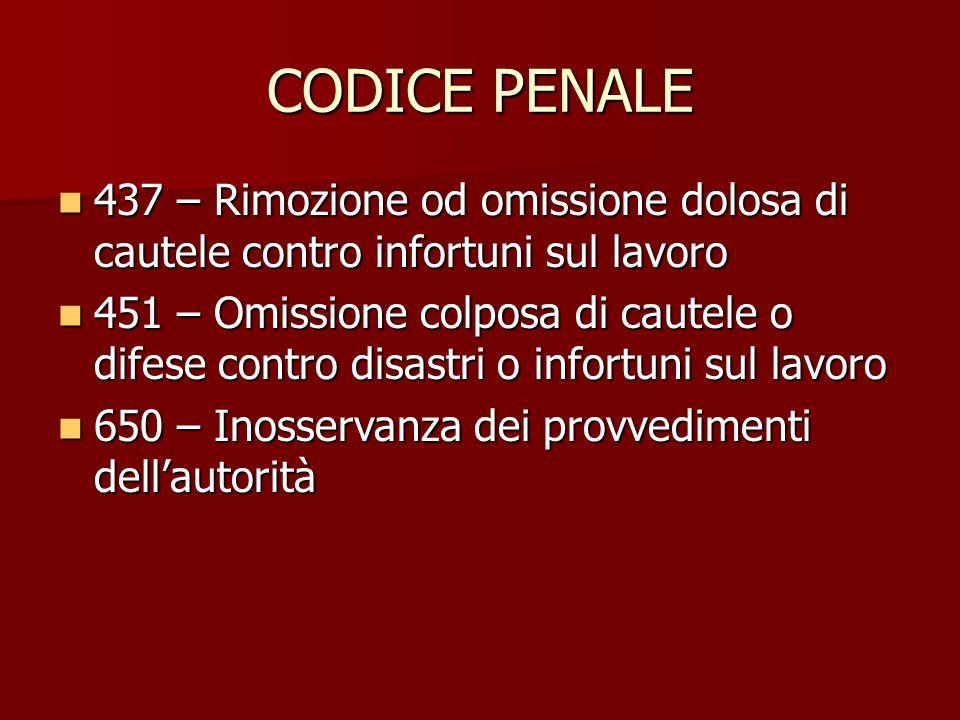 CODICE PENALE 437 – Rimozione od omissione dolosa di cautele contro infortuni sul lavoro 437 – Rimozione od omissione dolosa di cautele contro infortu